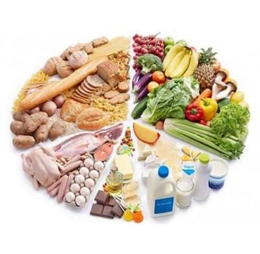 Dieta a Zona