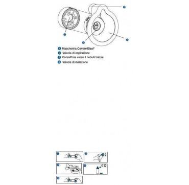 AEROCHAMBER PLUS PED C/MASC GI